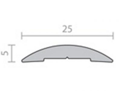 Raven RP13 Threshold Plate